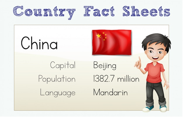 Flashcard for country fact of China