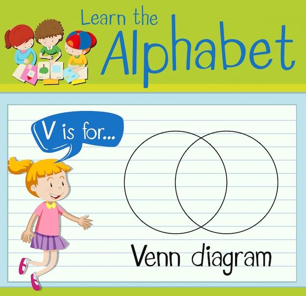 Flashcard letter v is for venn diagram Premium Vector