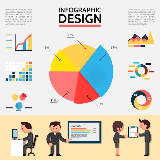 グラフチャート図とさまざまな状況の図のビジネスの人々とフラット抽象的なインフォグラフィック 無料ベクター