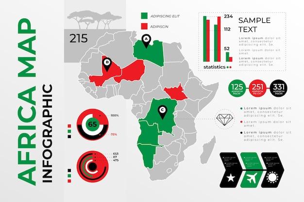 Плоская африка карта инфографики Premium векторы