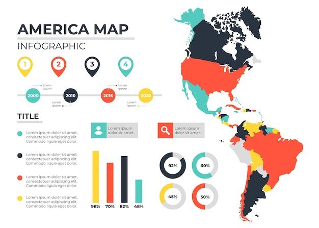 Плоская америка карта инфографики Бесплатные векторы