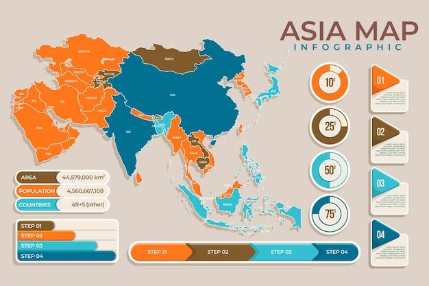 Плоская карта азии инфографики Бесплатные векторы