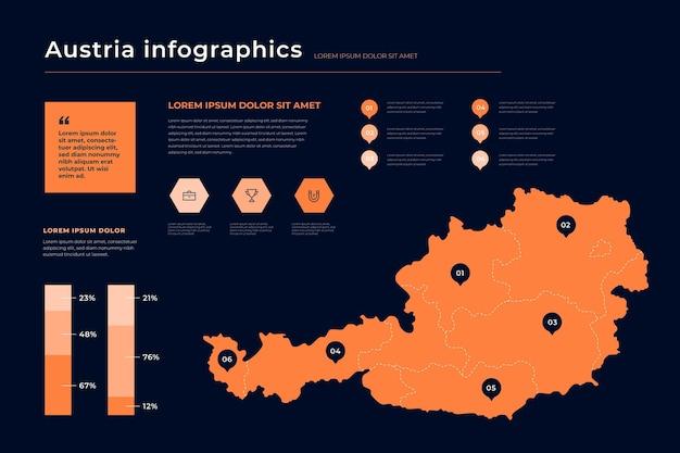 Плоская австрия карта инфографики Бесплатные векторы