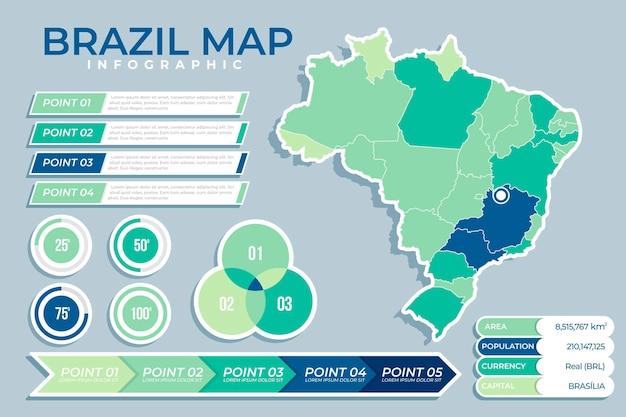 Плоская карта бразилии инфографики Premium векторы