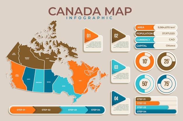Piatto canada mappa infografica Vettore gratuito
