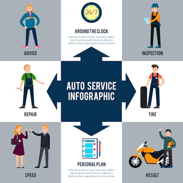 Concetto di infografica riparazione auto piatto Vettore gratuito