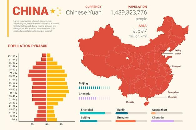 Piatto cina mappa infografica Vettore gratuito