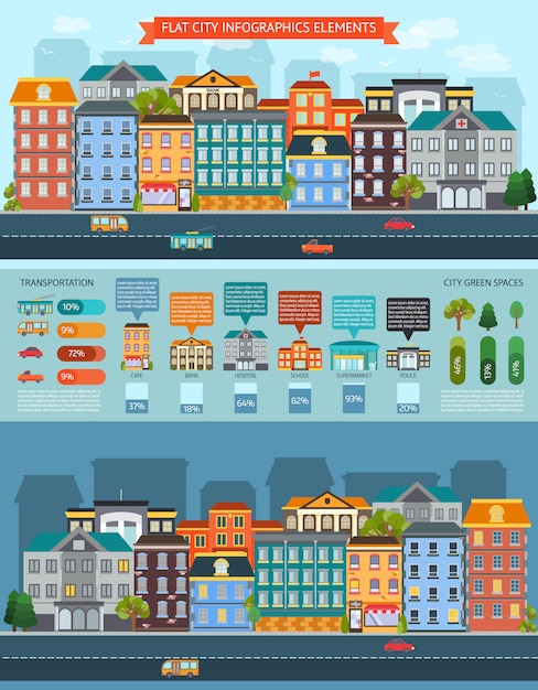 Flat city elements infographics with urban landscape banners and   buildings and transportation set with statistics vector illustration Free Vector