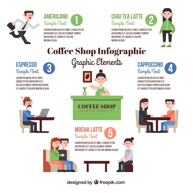 Flat Coffee Shop Infographic Template Vector | Free Download