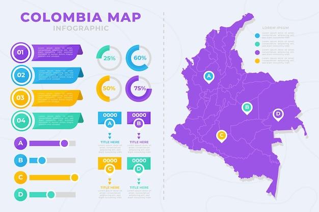 플랫 콜롬비아지도 Infographic 프리미엄 벡터