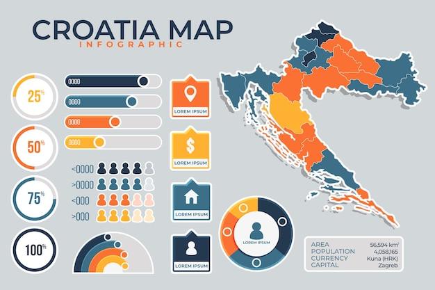 フラットクロアチア地図インフォグラフィックテンプレート 無料ベクター