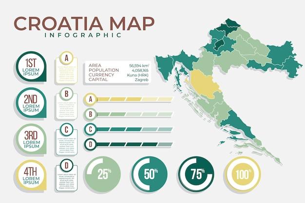 Piatto croazia mappa infografica Vettore gratuito