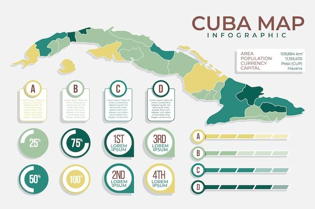 Piatto mappa cuba infografica Vettore gratuito
