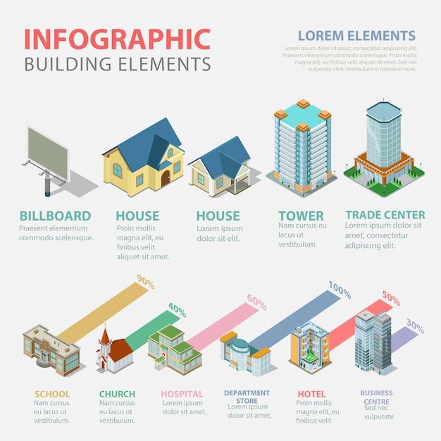 평면 D 아이소 메트릭 스타일 주제 건물 부동산 요소 Infographics 개념 템플릿 프리미엄 벡터