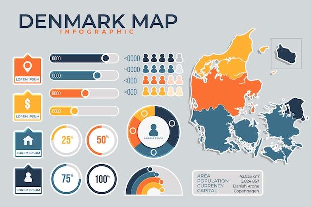Modello di infografica mappa piatta danimarca Vettore gratuito
