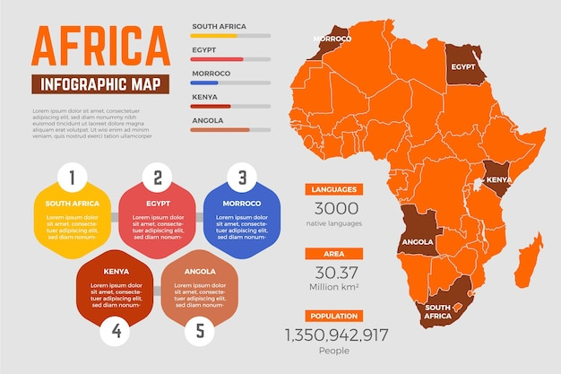 Flat design africa map infographic Premium Vector