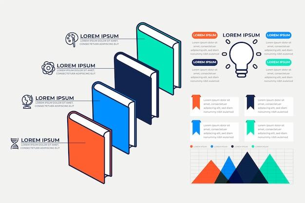 Плоский дизайн книги инфографики Бесплатные векторы
