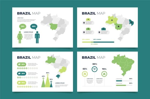 Плоский дизайн карты бразилии инфографики Бесплатные векторы
