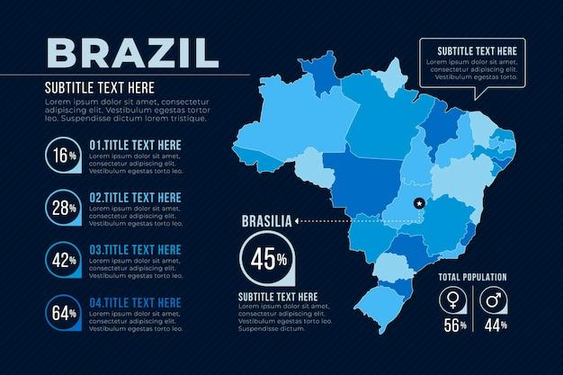 Плоский дизайн карты бразилии инфографики Premium векторы