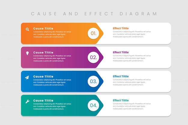 평면 디자인 원인과 결과 Infographic 템플릿 프리미엄 벡터