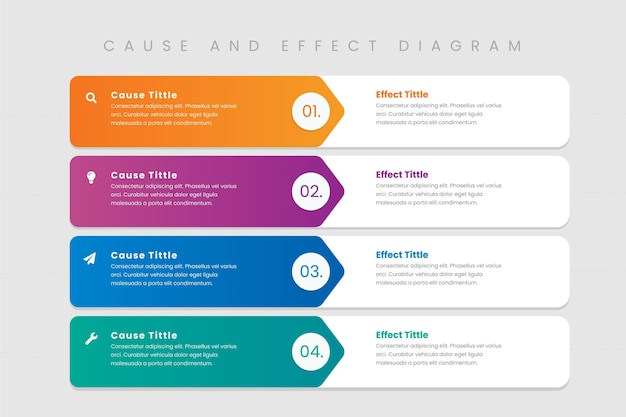 Flat design cause and effect infographic template Premium Vector