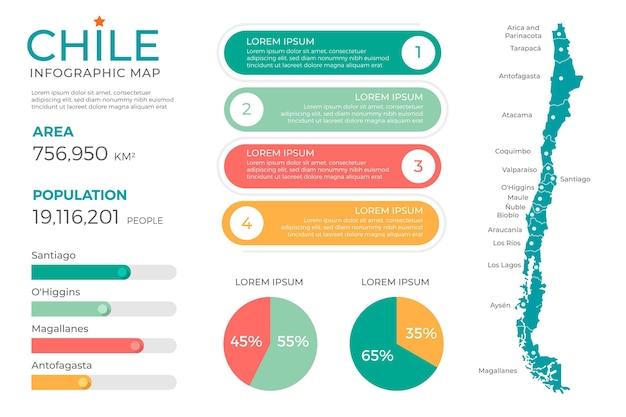 평면 디자인 칠레지도 Infographic 프리미엄 벡터