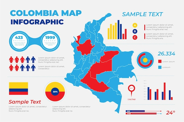 평면 디자인 콜롬비아지도 infographic 무료 벡터
