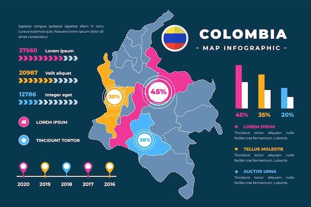 평면 디자인 콜롬비아지도 Infographic 프리미엄 벡터