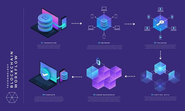 Плоский дизайн концепции блокчейн и технологии криптовалюты Premium векторы
