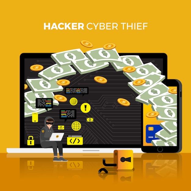 Flat design concept hacker activity cyber thief on internet device. Premium Vector