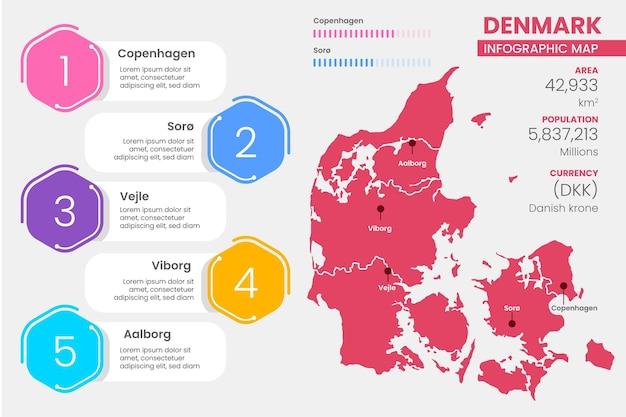 평면 디자인 덴마크지도 infographic 무료 벡터
