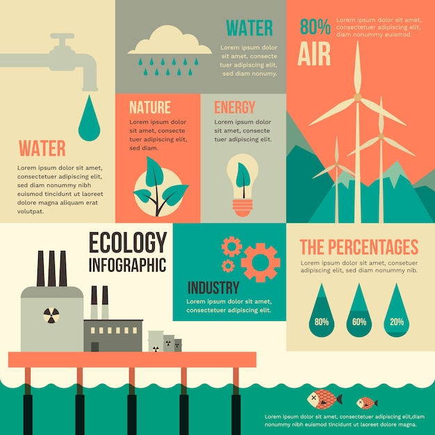 Flat design ecology infographic in retro colors Free Vector