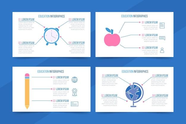 Infografica di educazione design piatto Vettore gratuito