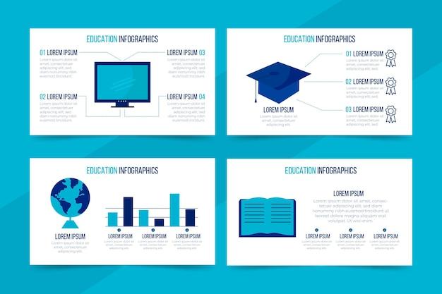 フラットなデザイン教育インフォグラフィック 無料ベクター