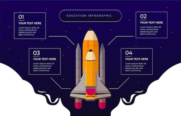 フラットなデザイン教育インフォグラフィック Premiumベクター