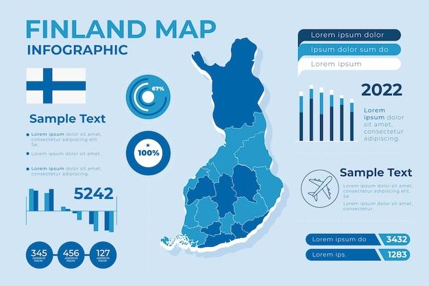 Design piatto finlandia mappa infografica Vettore gratuito