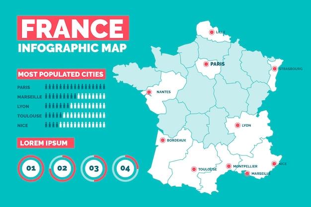 Design piatto francia mappa infografica Vettore gratuito
