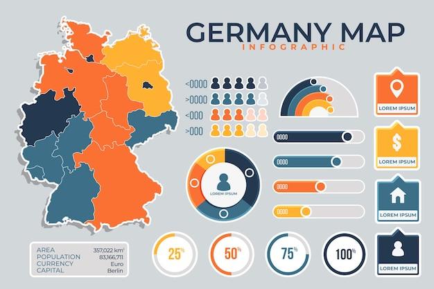 Design piatto germania mappa infografica Vettore gratuito