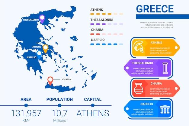 Design piatto grece mappa infografica Vettore gratuito