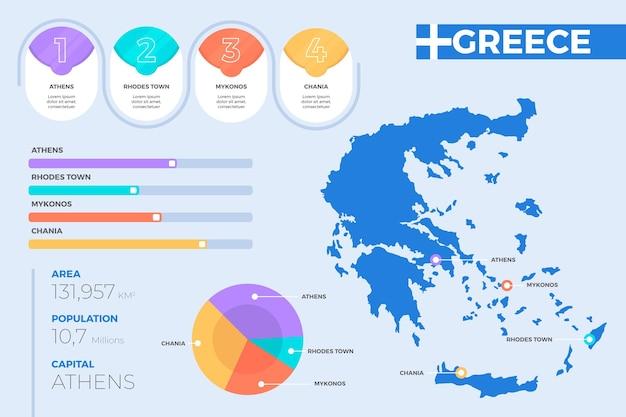 フラットデザインギリシャの地図のインフォグラフィック 無料ベクター
