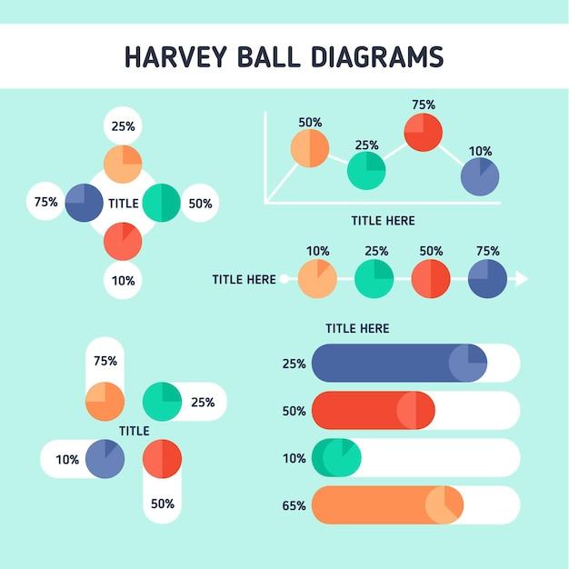 평면 디자인 하비 공 다이어그램-인포 그래픽 템플릿 무료 벡터