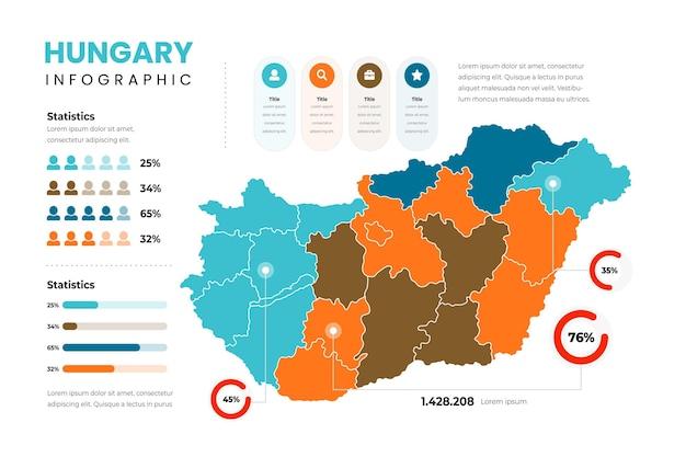 Flat design hungary map infographics Free Vector