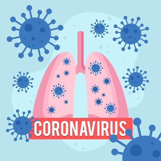 フラットなデザインに感染した肺の図 Premiumベクター
