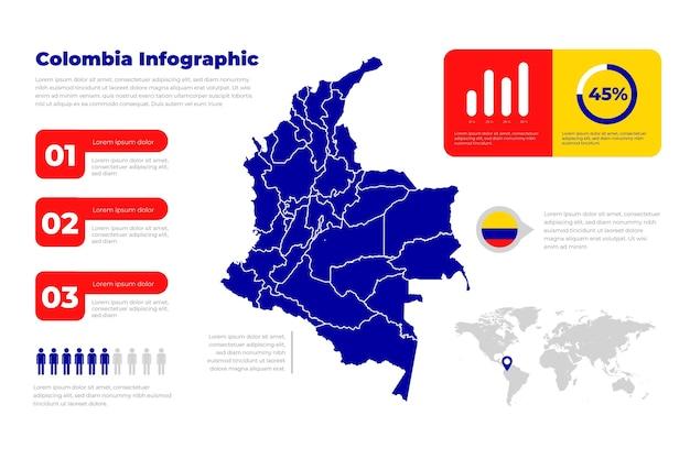 콜롬비아의 평면 디자인 Infographic지도 프리미엄 벡터