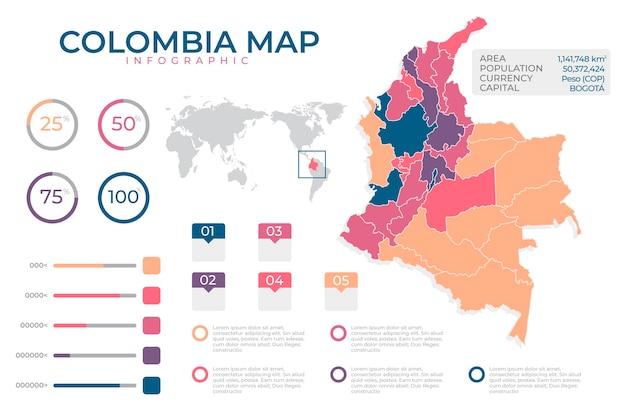 콜롬비아지도의 평면 디자인 infographic 무료 벡터