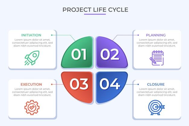 フラットなデザインプロジェクトのライフサイクル Premiumベクター