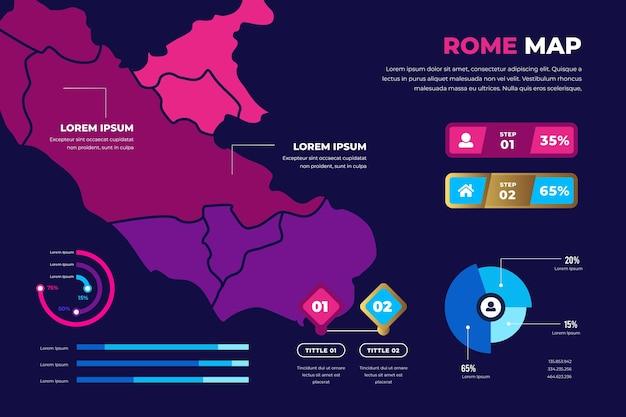 Design piatto roma mappa infografica Vettore gratuito