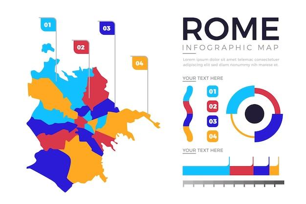 フラットデザインのローマの地図のインフォグラフィック 無料ベクター