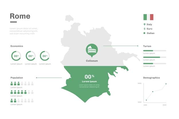 Плоский дизайн информации о карте рима Premium векторы