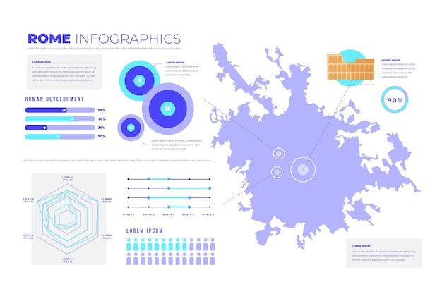 Плоский дизайн римской карты статистики Бесплатные векторы